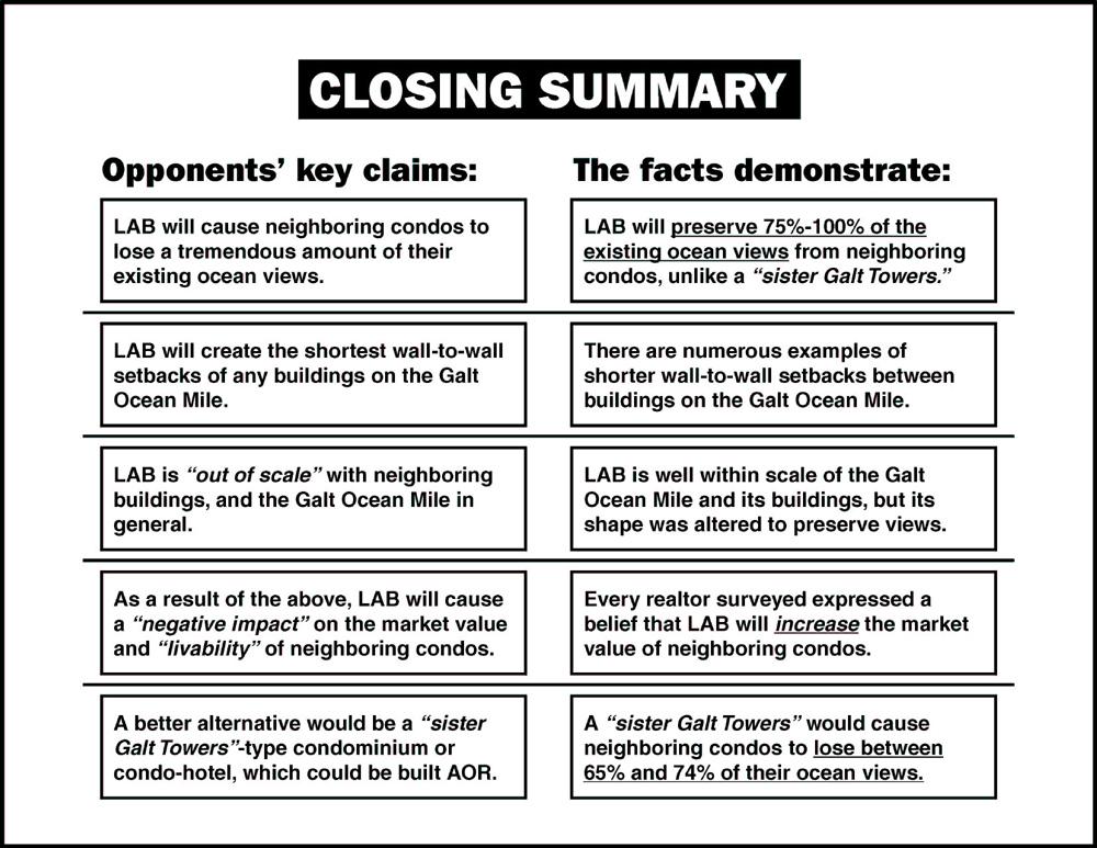 Closing-summary