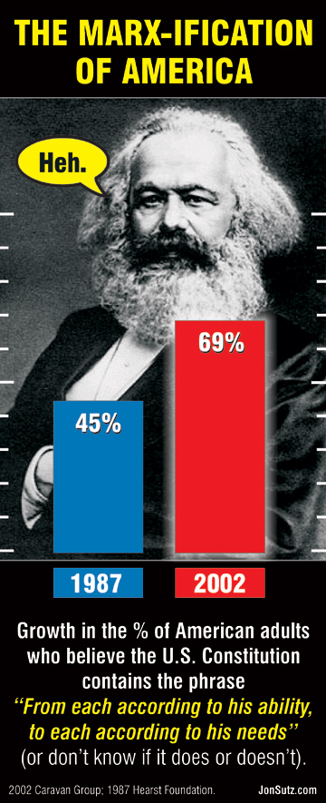 Marx4