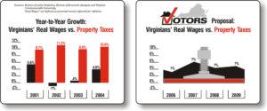 VOTORS-charts